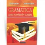 Gramatica limbii romane in scheme vol 1 ( Editura: Hoffman, Autor: Maria Ticleanu, Dumitru Ticleanu, ISBN 978-606-778-070-3 )