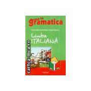 Prima ta gramatica italiana