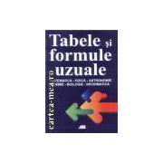 Tabele si formule uzuale