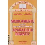 Medicamente pentru tratamentul bolilor aparatului digestiv