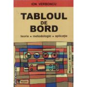 Tabloul de bord