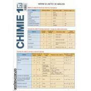 Chimie marimi si unitati de masura(ediura Booklet, autor: Alina Maiereanu)