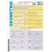 Geometrie-pentru gimnaziu-partea a 2-a(editura Booklet, autori: Octavian Ticu-Zorilescu, Eliza-Mariam Danielian)