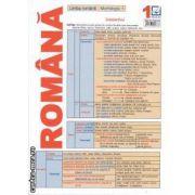 Limba romana-Morfologia 1(editura Booklet)