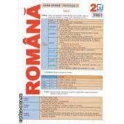 Limba romana-Morfologia 2(editura Booklet)
