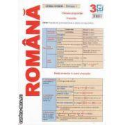 Limba romana-Sintaxa 1(editura Booklet, autor: Nicoleta Ionescu isbn: 973-7752-56-2)