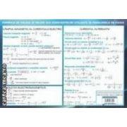 Fizica : formule de calcul si valori ale constantelor utilizate in problemele de fizica - fenomene electrice si magnetice ( editura : Didactica si Pedagogica , autor : Izabella Tilea ISBN 978-973-30-3342-4 )