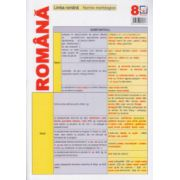 Pliant Limba Romana, Norme Metodologice pentru clasa a 8 a ( Editura: Booklet, Autor: Nicoleta Ionescu )