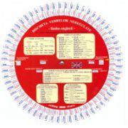 Discheta verbelor neregulate - limba engleza ( editura: Verba, autori: Camelia Stan, Dragos Stan, ISBN 978-973-88282-0-9 )