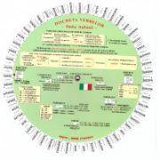 Discheta verbelor - limba italiana ( editura: Verba, autori: Camelia Stan, Dragos Stan ISBN 978-973-88282-3-0)