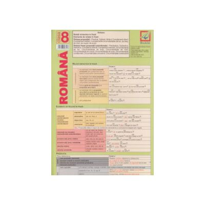 Pliant Limba Romana, pentru clasa a 8 a ( Editura: Booklet, Ionescu Florin )
