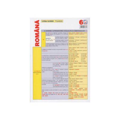 Pliant Limba Romana, Fonetica, pentru clasa a 6 a ( Editura: Booklet, Autor: Nicoleta Ionescu )