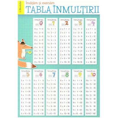 Pliant - Invatam si exersam Tabla Inmultirii ( Editura: Booklet, ISBN 9786065904705)
